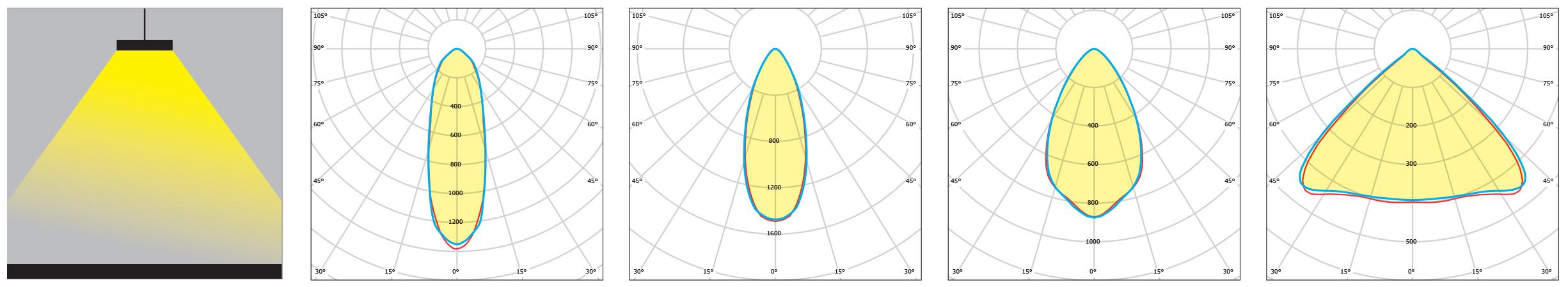 TETRA HIGH BAY HBL-22