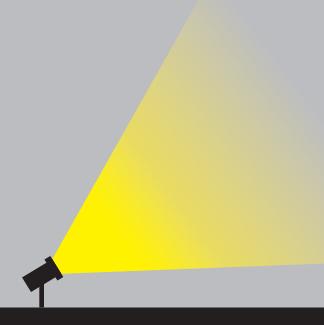 RIO RGB