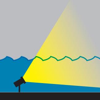 ORCA 18 RGB / RGBW(A)