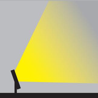 SIRUS L RGB / RGBW(A)